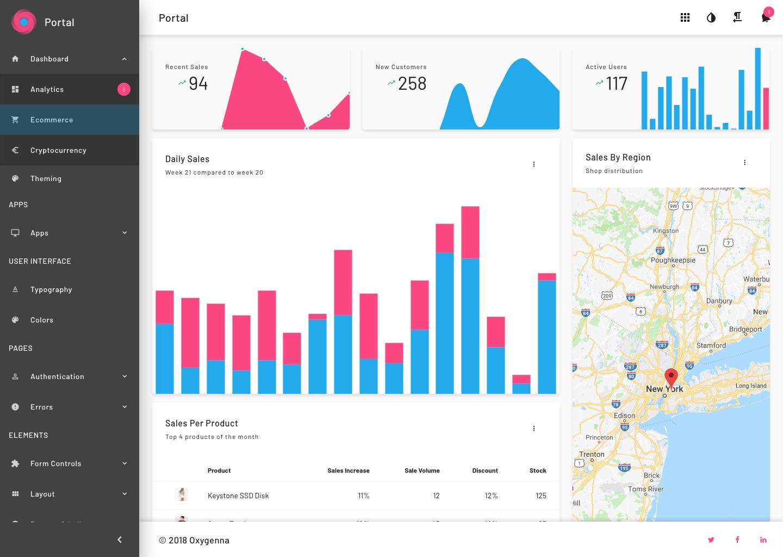 E-Commerce Dashboard feature for Portal! - Oxygenna Web Design